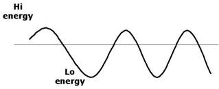 Energylow