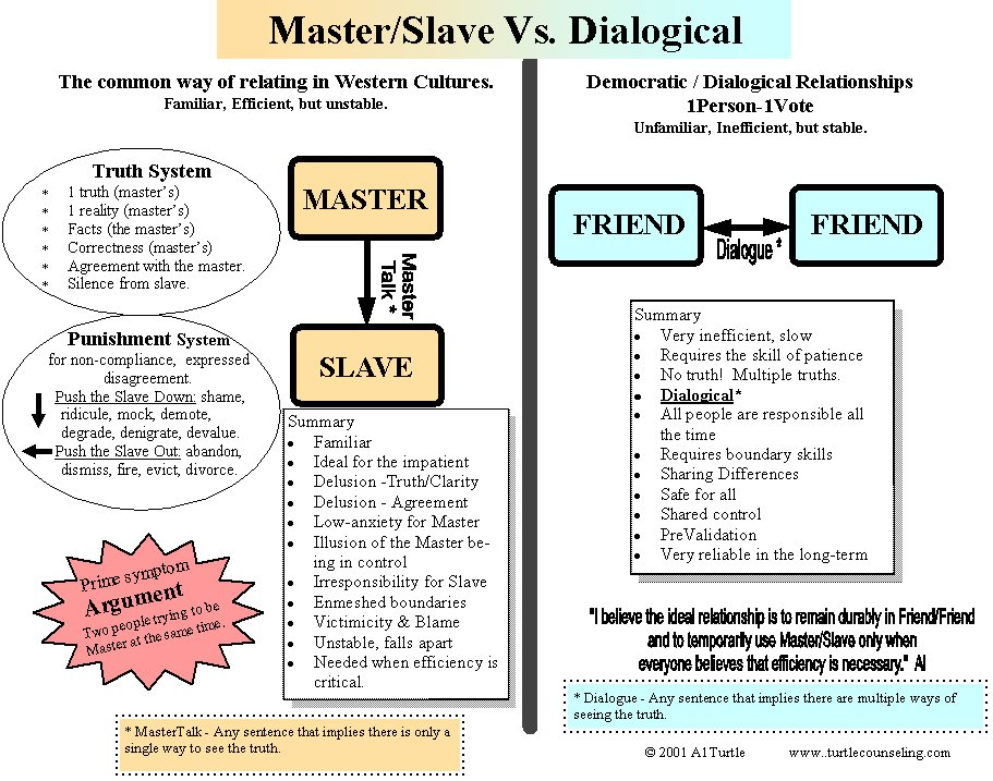 master slave relations in florida 1821 2018-3-4  it has liberated the master as well as the slave from a relation  especially of that class which destroy the family relations and  james a garfield:.