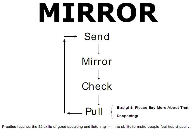 mirroringposter